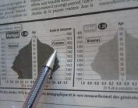 Demografischer Wandel und Finanzmärkte